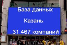 База данных компаний Нижнего Новгорода 36431 контактов 35 - kwork.ru