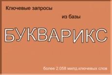 Сбор ключевых слов для контекстной рекламы или семантического ядра 9 - kwork.ru