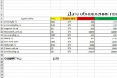 комплексная прокачка твиттер аккаунта 1000 подписчиков, 1000 реттвитов 6 - kwork.ru
