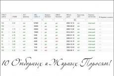Ускоряю сайт на Joomla! 3 - kwork.ru