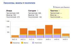 Обьясню простым языком как выкладывать на сайте статьи 5 - kwork.ru