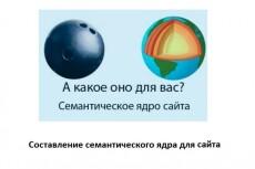 Внутренняя оптимизация сайта - Title, Description, Keywords, H1-H3 4 - kwork.ru