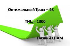 Продвину ваш сайт в Яндексе 9 - kwork.ru