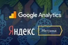 Настройка яндекс целей 41 - kwork.ru