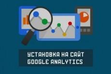 Установка Google Analytics + настройка целей + дашборд 20 - kwork.ru