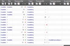 Прогонка лидирующей GSA Search Engine Ranker 23 - kwork.ru