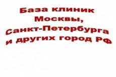 Оставлю подпись на форуме ruseo 18 - kwork.ru
