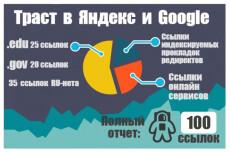 Индексируемая жирная ссылка с популярного блога bloglovin. com 33 - kwork.ru