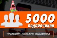 200 подписчиков 3 - kwork.ru