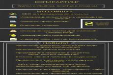 Сделаю качественный рерайт текста с сохранением смысла и уникальности 15 - kwork.ru