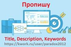 Англоязычный сайт под adsense + 700 записей 12 - kwork.ru