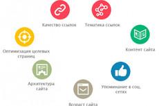 Научу создавать продающий сайт за 1 день 8 - kwork.ru