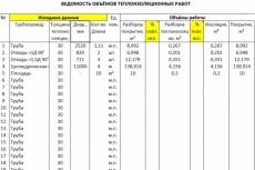 Инжиниринг 30 - kwork.ru