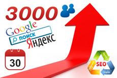 500  уникальных посетителей в сутки 25 - kwork.ru