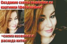Оценю Ваше фото, стихотворение, идею, видео, наряд, сайт 15 - kwork.ru