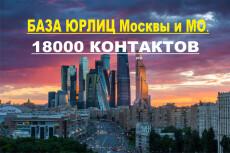 Whatsapp рассылка в 500 групп Германии 16 - kwork.ru