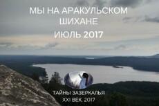 Оформлю меню wiki-разметкой Вконтакте 13 - kwork.ru