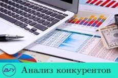 Напишу аналитическую справку 4 - kwork.ru