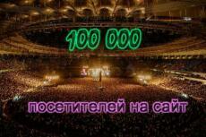 Трафик с 100+ форумов - из комментариев, постов, топиков. Статья 2000+ 10 - kwork.ru