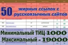 Соберу на AVITO - 1000  контактов для обзвона с любой категории 8 - kwork.ru