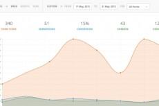 Запуск рекламы Google Adwords. 100 ключей, 300 объявлений 11 - kwork.ru