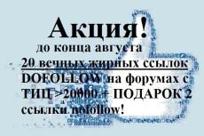 наполнение форума (постинг, комментарии) 3 - kwork.ru