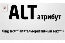Установлю код счетчика Google Analytics 21 - kwork.ru