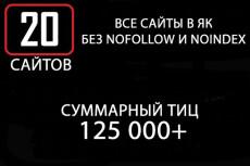 Размещу вечные ссылки в уникальном тексте на сайтах с Тиц 110-250 20 - kwork.ru