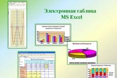 Консультации по монтажу систем охранной сигнализации 3 - kwork.ru