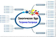 Семантическое ядро для сайта и контекста 22 - kwork.ru