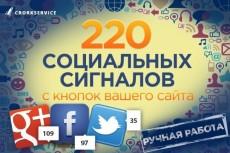 300 Facebook репостов 4 - kwork.ru