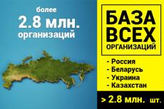 База рекламных агентств 68830 шт 8 - kwork.ru