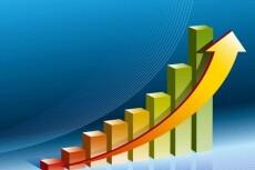 Финансовая модель проекта 7 - kwork.ru