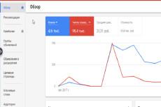 Ведение контекстной рекламы в Google Adwords 7 - kwork.ru