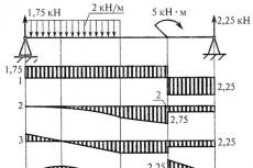 Создам текст, статью, заметку о системах вентиляции и кондиционирования 23 - kwork.ru