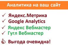 Установка Google Analytics и настройка целей 21 - kwork.ru