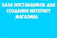 Оформление вашей группы ВК 25 - kwork.ru