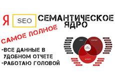 Группировка запросов по ТОП Яндекса/Google 13 - kwork.ru