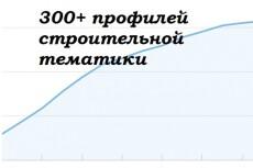 Транскрибация расшифровка видео и аудио файлов 4 - kwork.ru