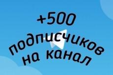 Анализ канала YouTube и стратегия продвижения 28 - kwork.ru