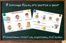 3 часа обучения верстке html/css 12 - kwork.ru