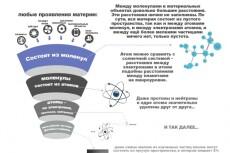 обучу работать в ОС linux 9 - kwork.ru
