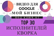 Seo текст с тройной проверкой уникальности 17 - kwork.ru