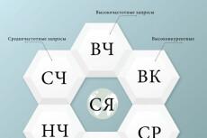 Составлю семантическое ядро 4 - kwork.ru