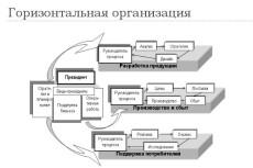 Анализ и выбор ниши для бизнеса 7 - kwork.ru
