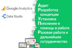Установка и тонкая настройка Google Analytics 21 - kwork.ru