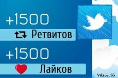 высококачественные обратные ссылки 40 PR-9 4 - kwork.ru