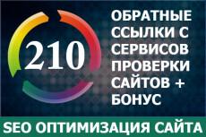 Размещу 100 постов со ссылками в 100 Twitter аккаунтах с PR 22 - kwork.ru