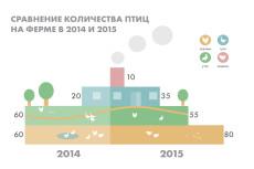Инфографика 4 - kwork.ru