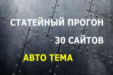 Уникальная статья 4000 символов 15 - kwork.ru